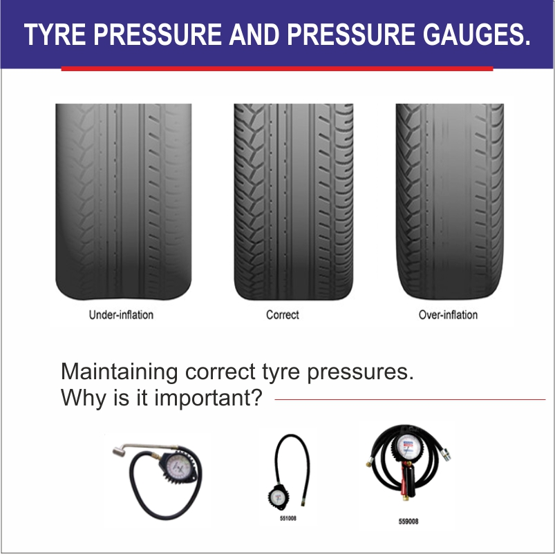 Tyre Pressure and Pressure Gauges. What do you need to know Maintaining correct tyre pressures. Why is it important?